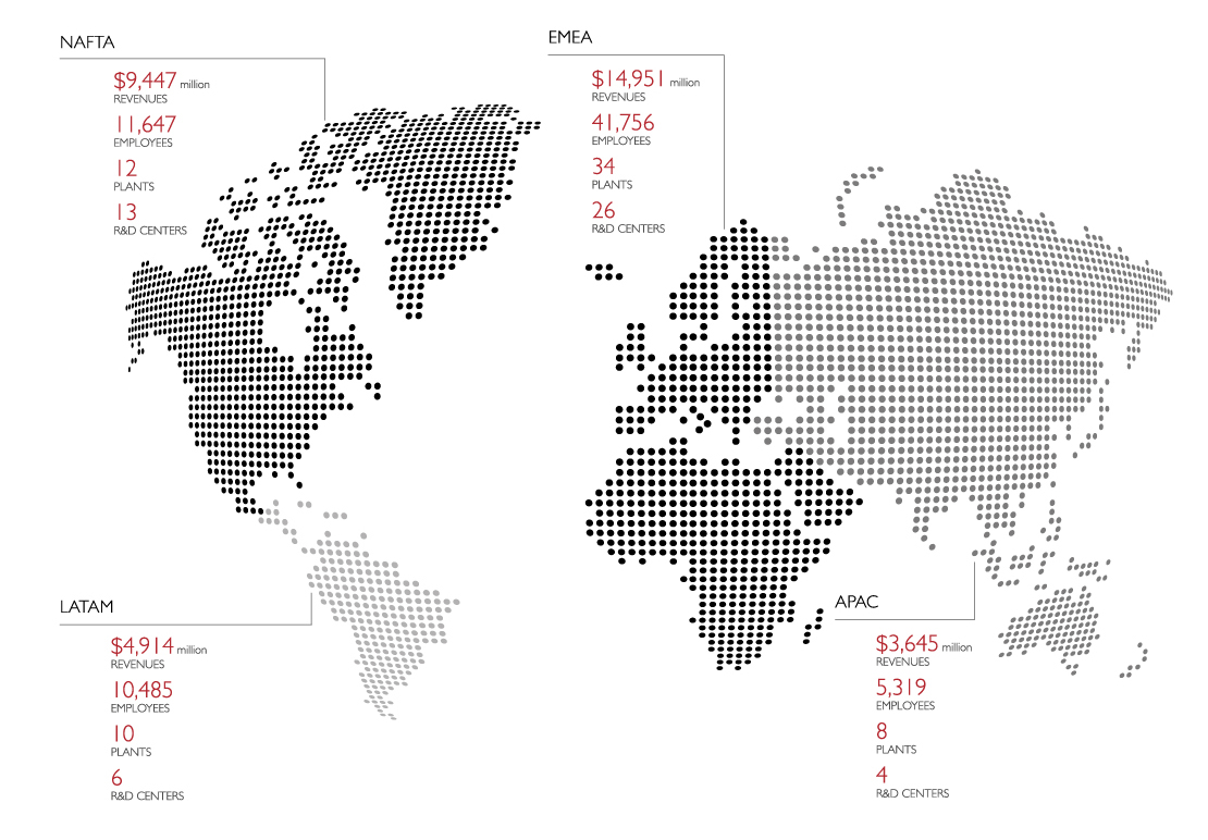 CNH INDUSTRIAL Around the world